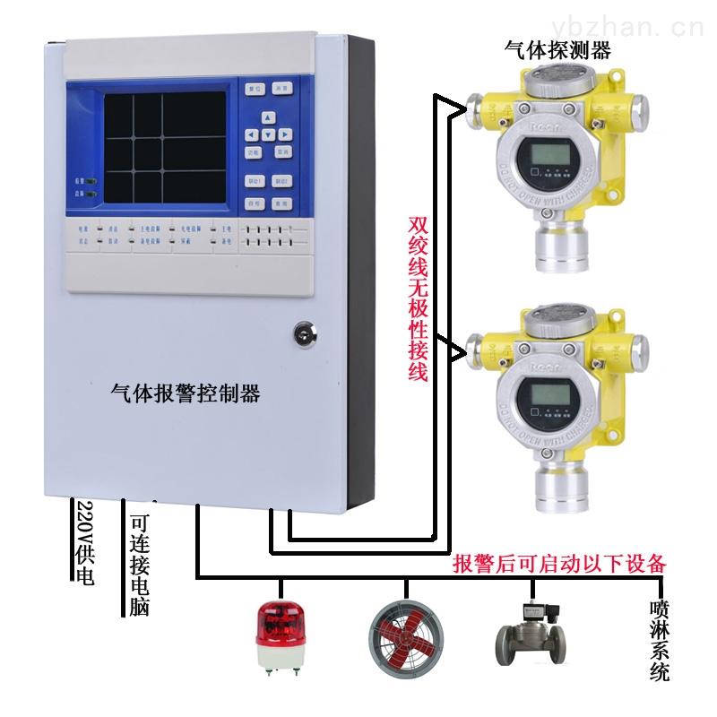 加油站油气泄漏报警器 壁挂式可燃气体报警器