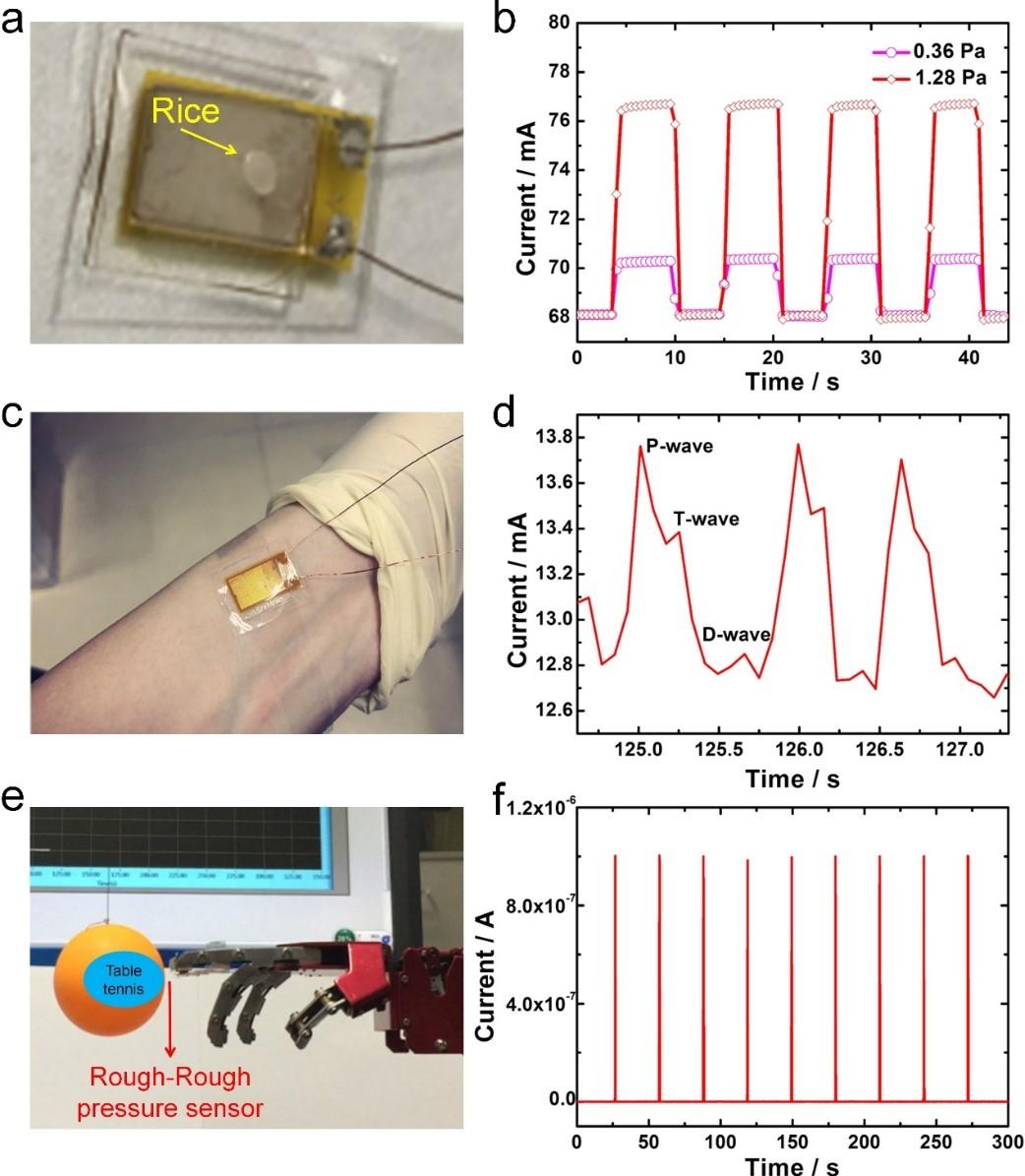 中科院深圳先進技術研究院在壓力傳感器領域獲新進展