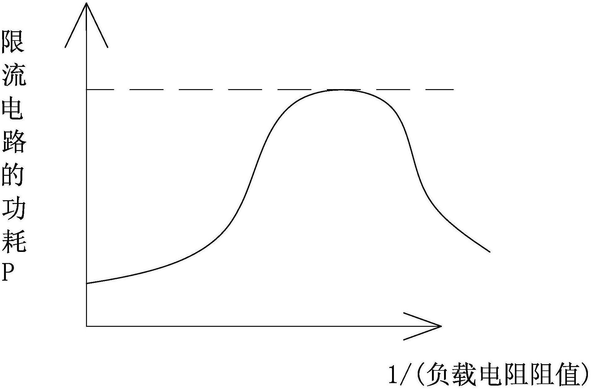 【仪表新专利】一种限流电路及包含该限流电路的电能表