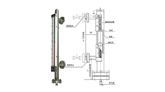 如何正确处理磁翻柱液位计使用中出现的显示不准