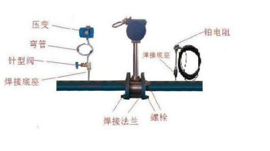 常用蒸汽流量计分类及选型
