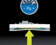压力变送器的测量原理