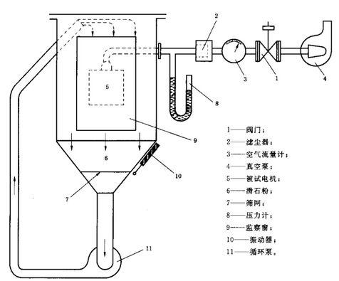 插拔力试验机,端子插拔寿命试验机,esd静电放电发生器,esd静电放电