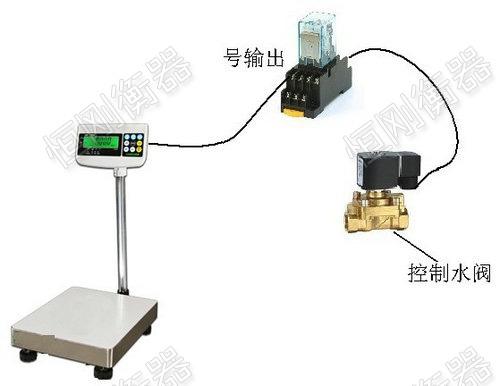 电子台秤带控制电磁阀