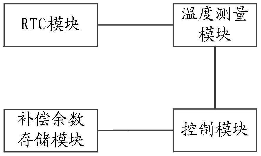 电路 电路图 电子 户型 户型图 平面图 原理图 889_531