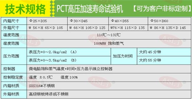 <strong>PCT高压加速寿命老化试验箱</strong>