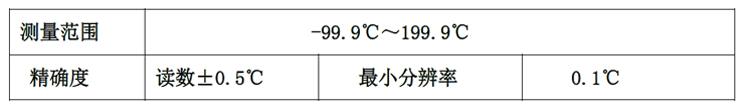 温度测量范围和精度